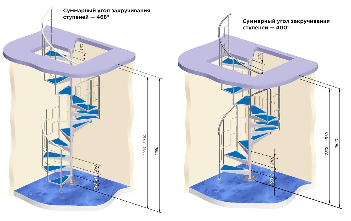 Примерные размеры вертикальных лестниц в частном доме