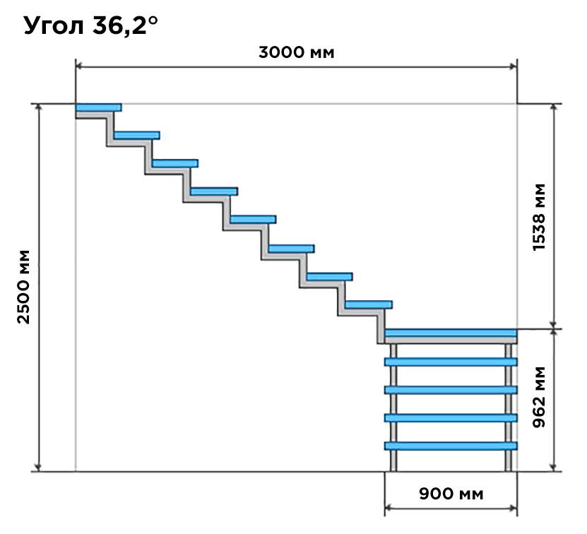чертеж лестницы с поворотом