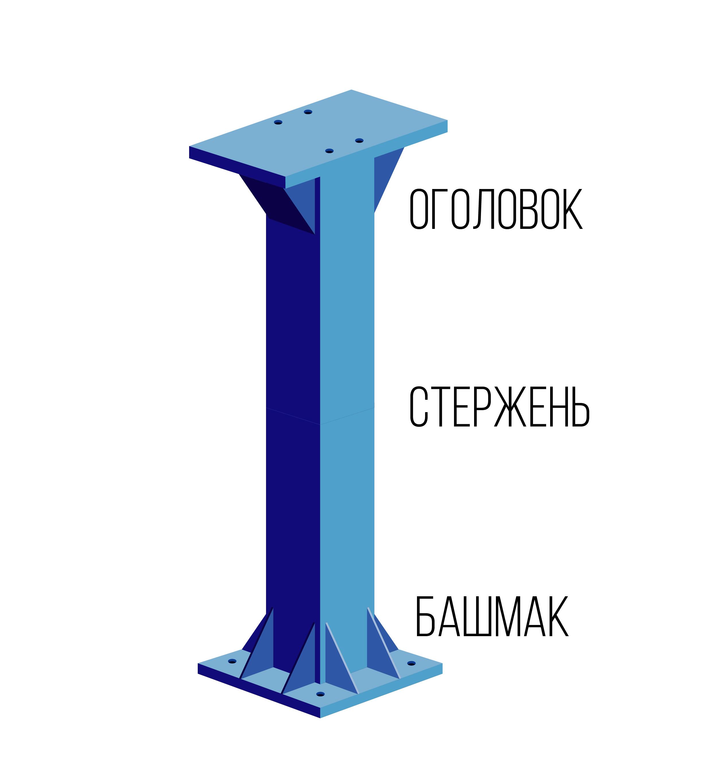 Элементы металлической колонны - оголовок, стержень, база