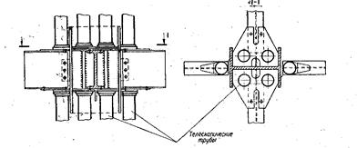 Усиление колонн - схема 2